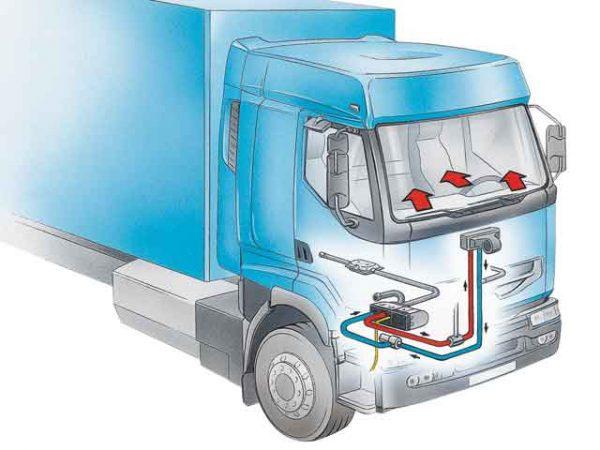 Предпусковые подогреватели для грузовых автомобилей